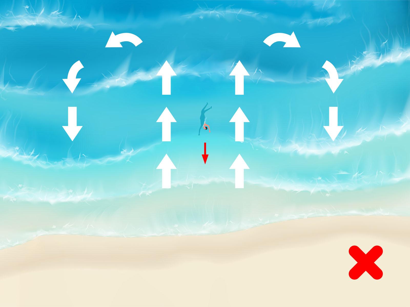 Osoba próbuje płynąć do brzegu pod prąd wsteczny