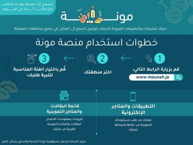منصة مونة mouna الأردن للتسوق الإلكتروني3