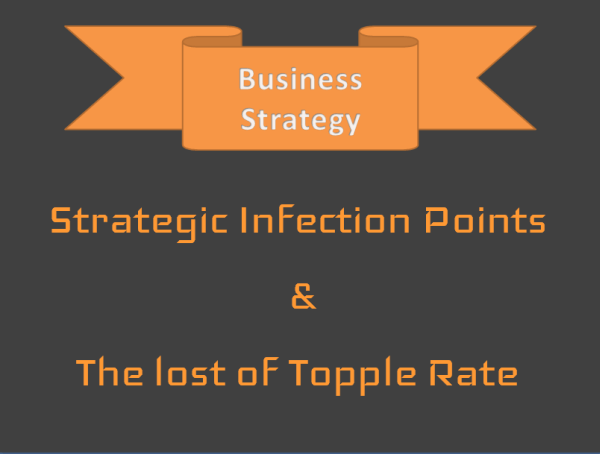 Strategic Infection Points & The lost of Topple Rate