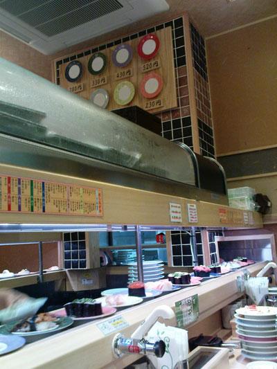 Sushi prices