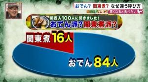 関東煮?おでん?どちらを使うかを関西人100人に来ました!