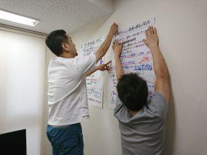 会議メモは壁に貼っていきます