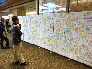 ロバート・キーガン教授来日セミナー「VUCA時代に変化を恐れない組織のあり方とは」のファシグラ