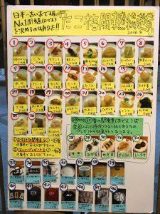 関東煮(かんとだき/おでん)総選挙2018冬のパネルです