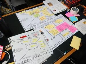 価値要素採掘マップと顧客の旅デザインマップ