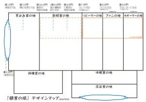 顧客の旅デザインマップ