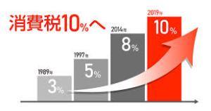 消費税10%へ増税