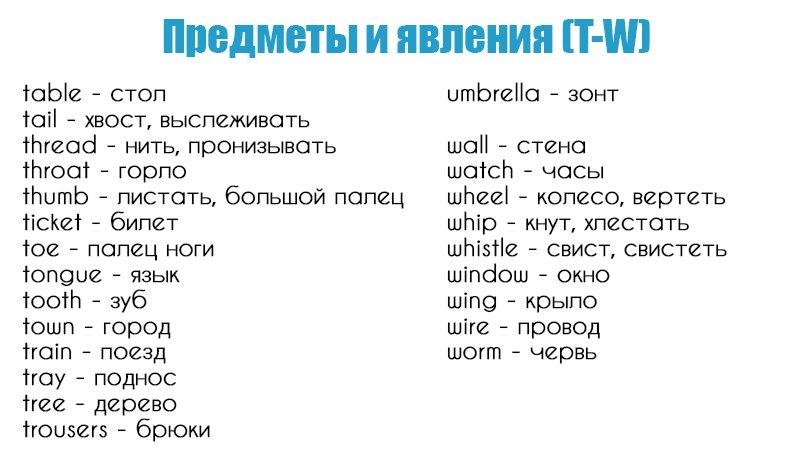 базовый английский словарный запас
