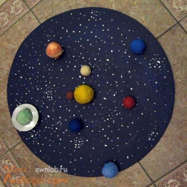 игрушечная солнечная система