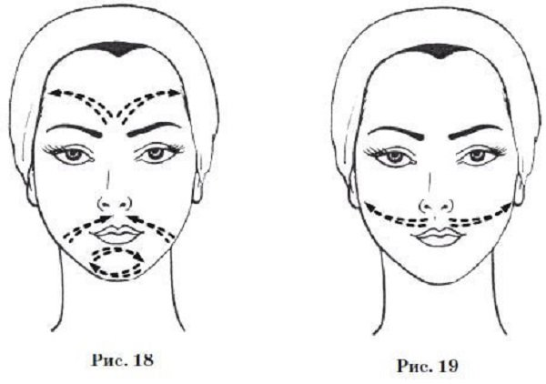 лицето против бръчки