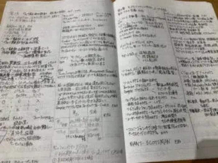 試験用まとめノート