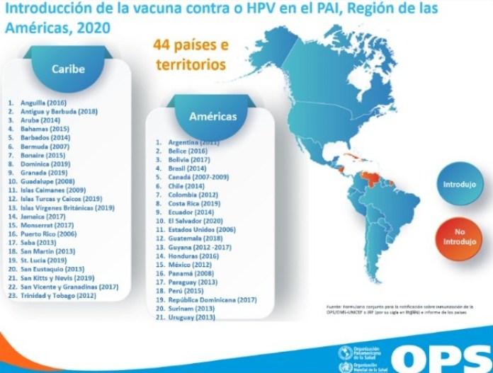 OPS - Vacunas contra el VPH