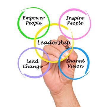 Wat hebben jouw medewerkers nodig in tijden van verandering?  3xR!? (video)