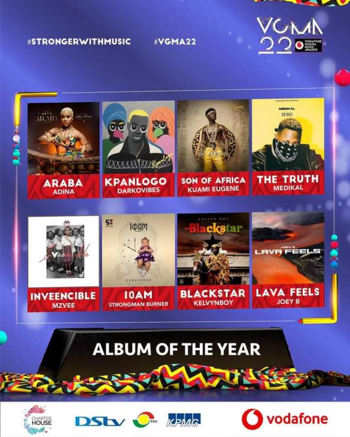 FB IMG 1617483472887 Final List Of Nominees For VGMA 2021- 22nd Edition