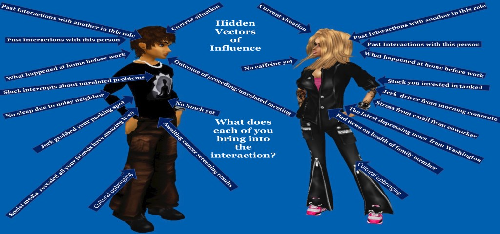 Hidden Vectors of Influence exist in any interaction