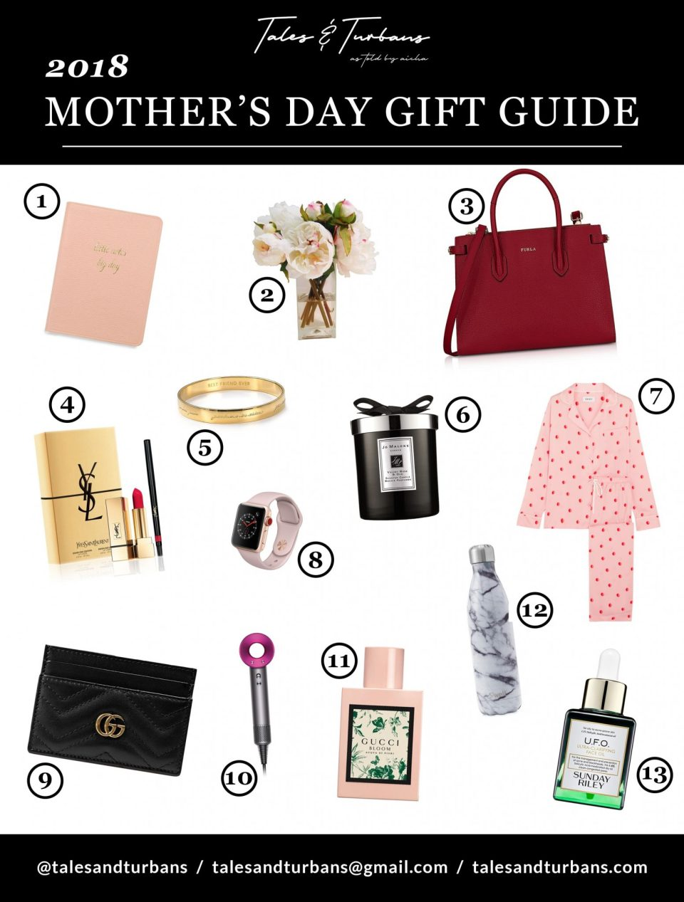Mother's Day Gift Ideas for Mom