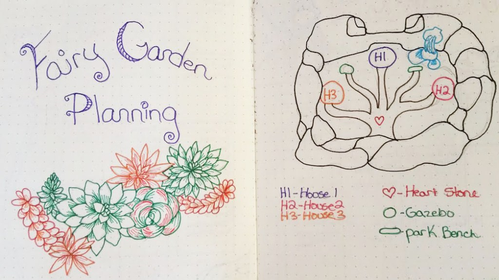 Fairy Garden planning
