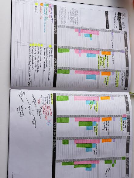 journal vs planners