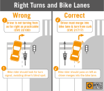 SF-Bicycle-Coalition-Right-Turn