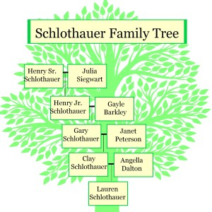 Schlothauer Family Tree