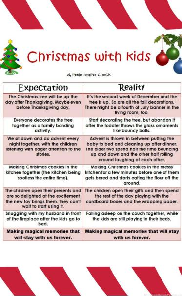 Christmas with children is not like we expect. I love how this post shares expectation vs reality of Christmas with little ones!