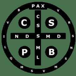 significado de las siglas de la medalla de San Benito