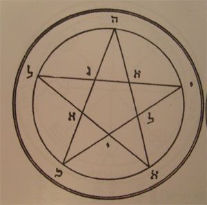talismanes de Mercurio, sellos clavículas de Salomón