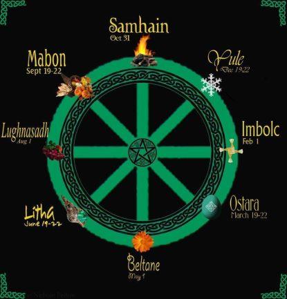 rueda celta de los festivales celtas