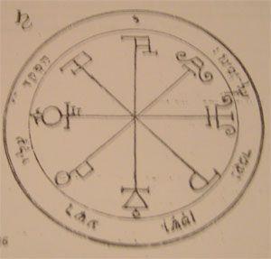 talismanes de Saturno, clavículas sellos de Salomón