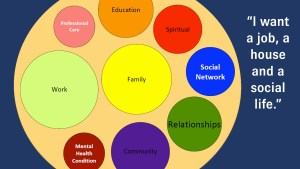 Philanthropy and Mental Health: Under-resourced and Misunderstood