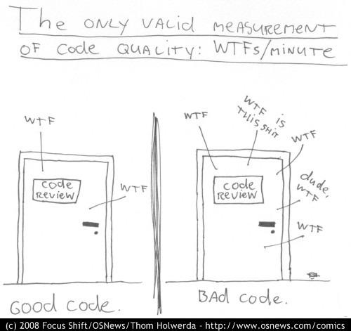 Simple Code Quality Metric