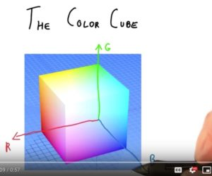 The Color Cube