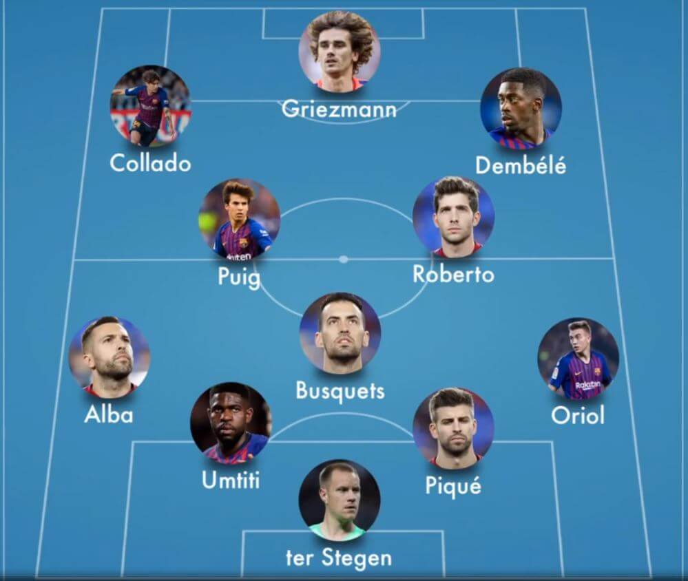 FC Barcelona vs Chelsea Starting Lineup