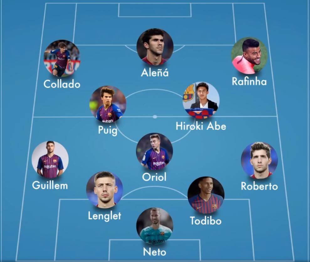 FC Barcelona vs Chelsea Second Half Predicted Lineup