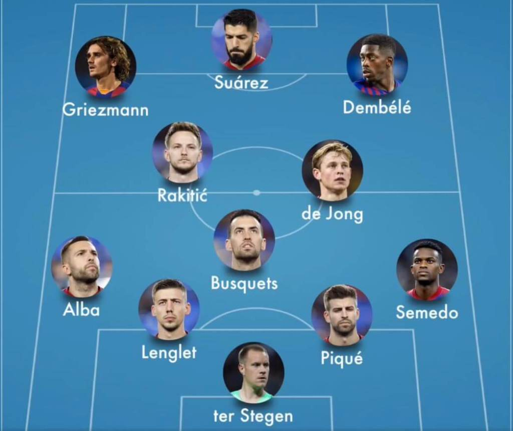 Athletic Club vs FC Barcelona, La Liga 2019-20 - Predicted Starting Lineup