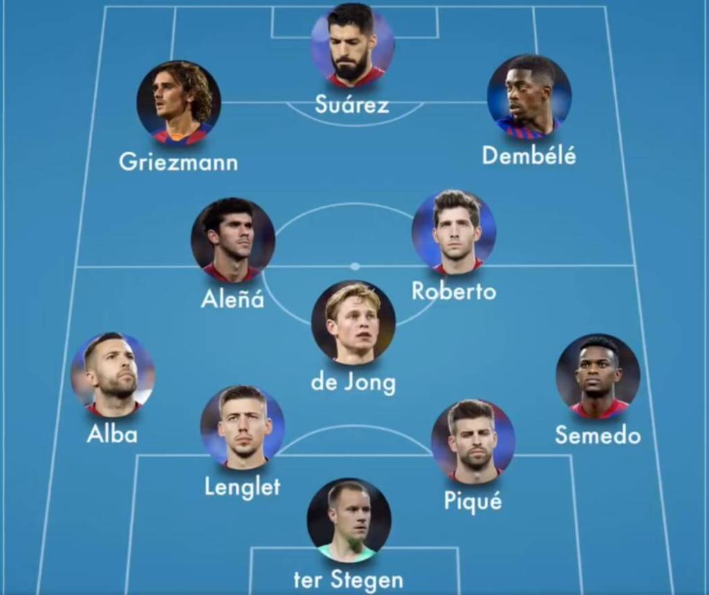 FC Barcelona Starting Lineup Against Napoli