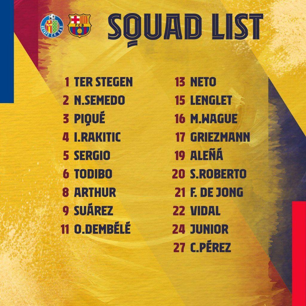 Getafe vs Barcelona - Squad List - LaLiga 2019-20