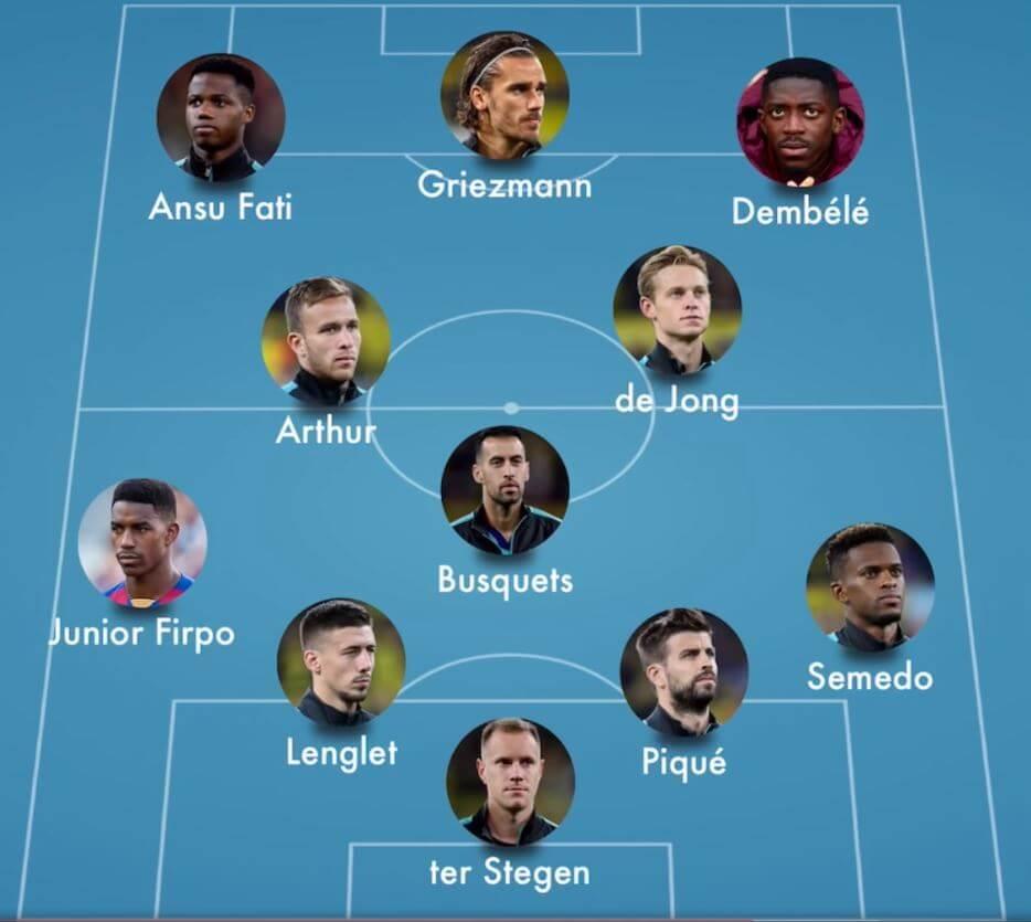 FC Barcelona vs Villarreal [2-1] - Lineup After Substitutions - LaLiga 19-20
