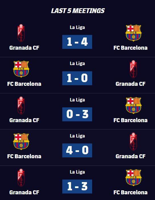 Barcelona vs Granada Last 5 meetings/games