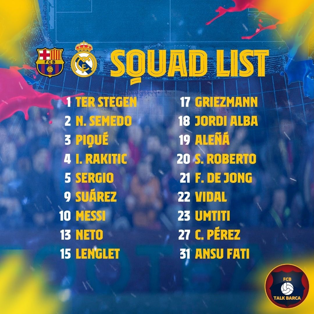 Barcelona vs Real Madrid (El Classico) Squad List - La Liga 19-20