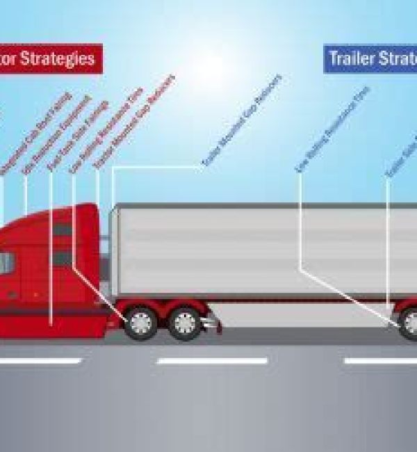 Pre-Trip it or Be Screwed - Trucking