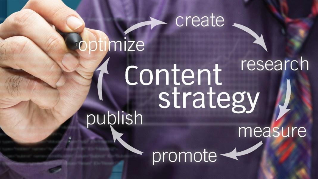 e-commerce, Content Marketing, Marketing, Content, Answer the Public, CEO, CMO