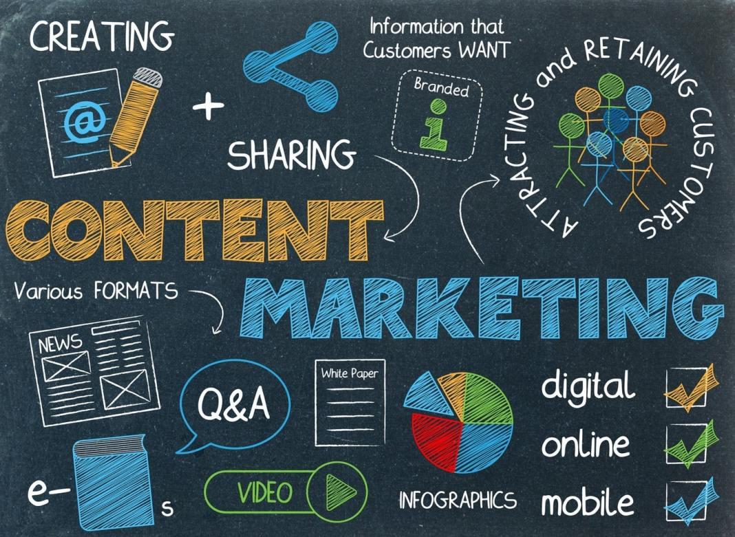 CMO, Content marketing, trends, marketing communication, marketing strategies marketing data quality