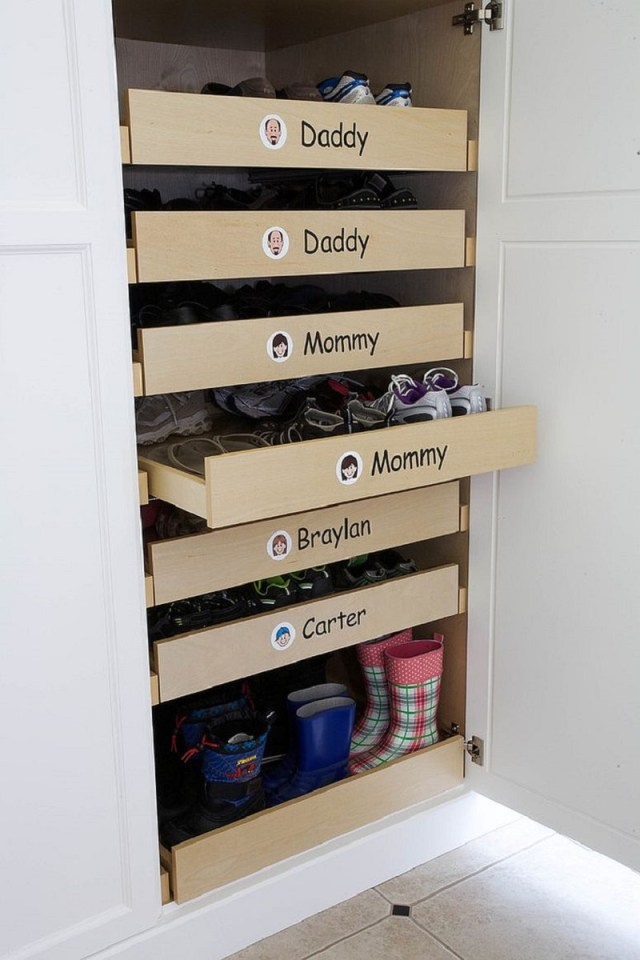 Labeling The Drawers