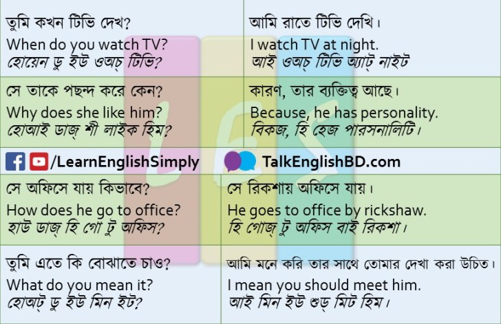Spoken English Part 07
