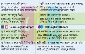 Spoken English Part 10