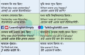 Spoken English Part 20