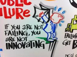 innovating&failing