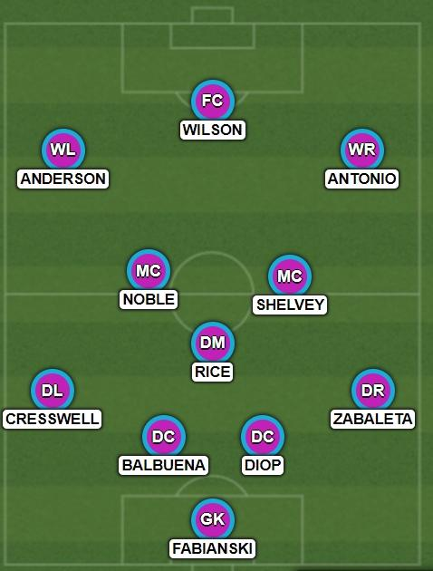 West Ham's midfielders could dominate the ball