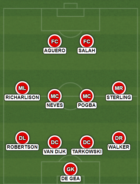 The North starting XI